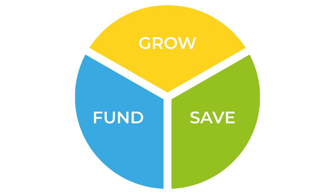 Save Fund Grow Three